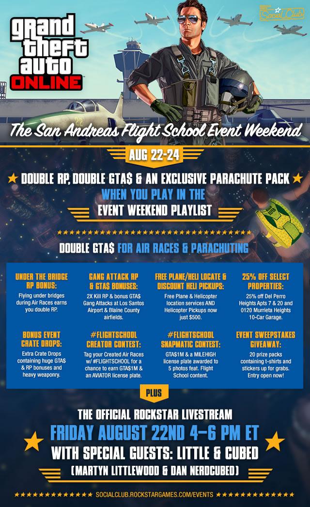 The San Andreas Flight School Event Weekend